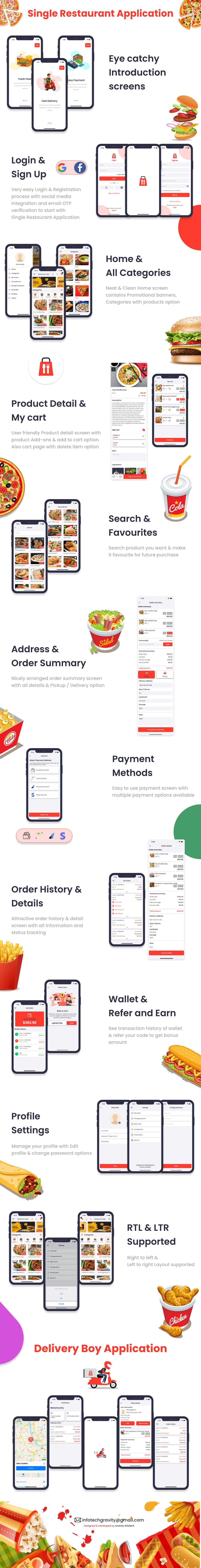 Application de commande de nourriture iOS pour un seul restaurant avec Delivery Boy et panneau d'administration - 9