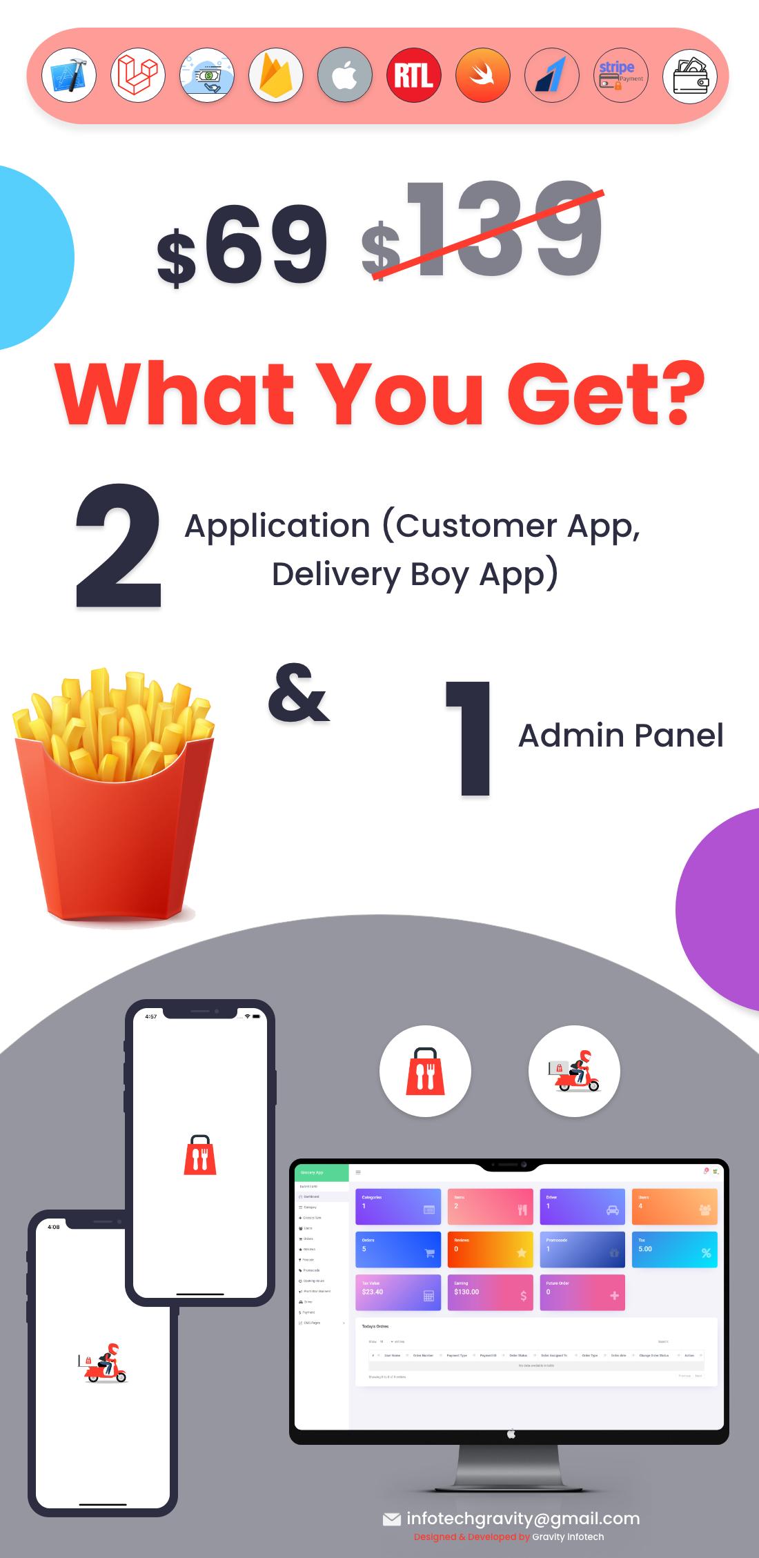 Application de commande de nourriture iOS pour un seul restaurant avec Delivery Boy et panneau d'administration - 3