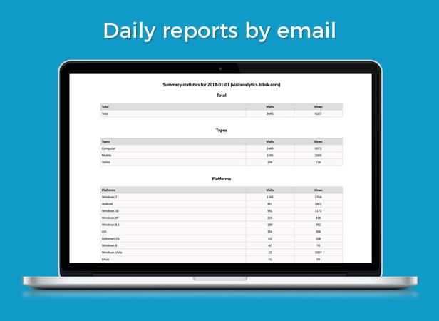 Plugin Analytics WordPress - Visiter Analytics - 5